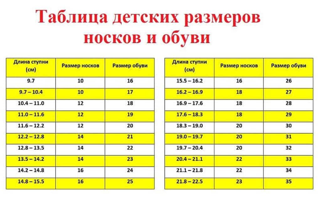 Таблица детских размеров