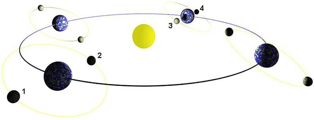 Взаимодействие Луны и Земли